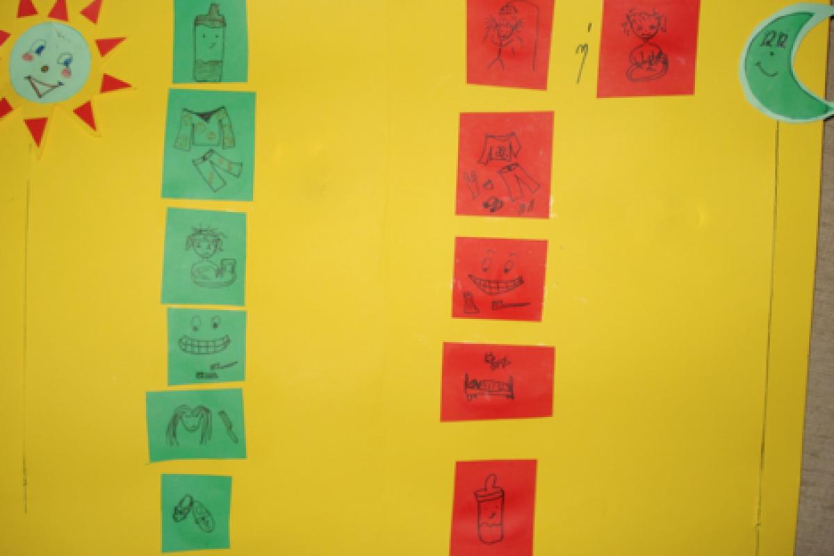 Ένας πίνακας για τα «δύσκολα» παιδάκια!