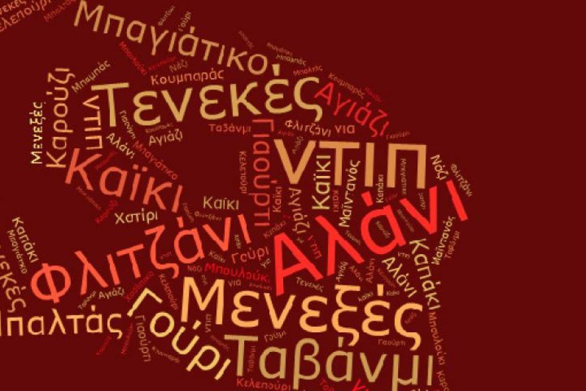 200 τουρκικές λέξεις που χρησιμοποιούμε καθημερινά και πώς είναι στα ελληνικά!