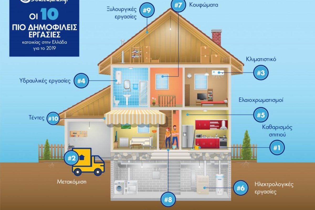 Οι 10 πιο δημοφιλείς εργασίες κατοικίας στην Ελλάδα από το Douleutaras.gr